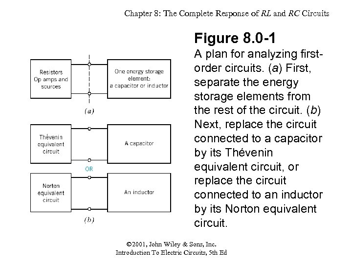 Chapter 8: The Complete Response of RL and RC Circuits Figure 8. 0 -1