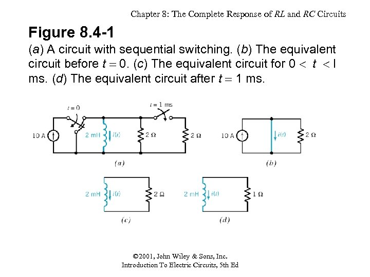 Chapter 8: The Complete Response of RL and RC Circuits Figure 8. 4 -1