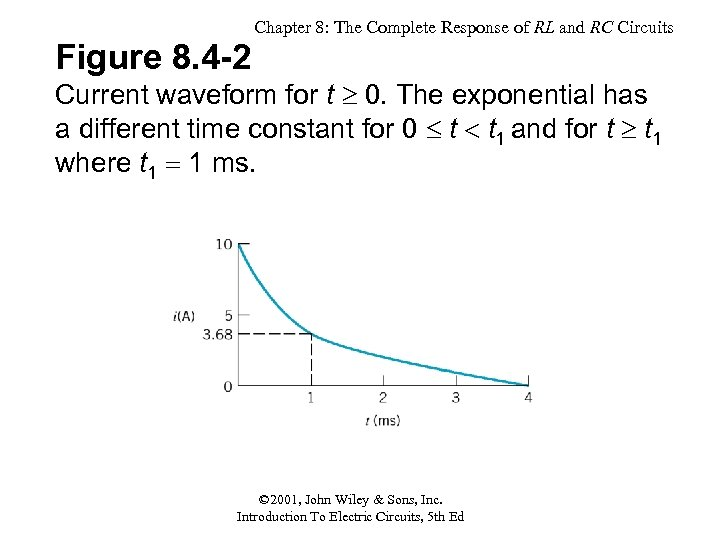 Chapter 8: The Complete Response of RL and RC Circuits Figure 8. 4 -2