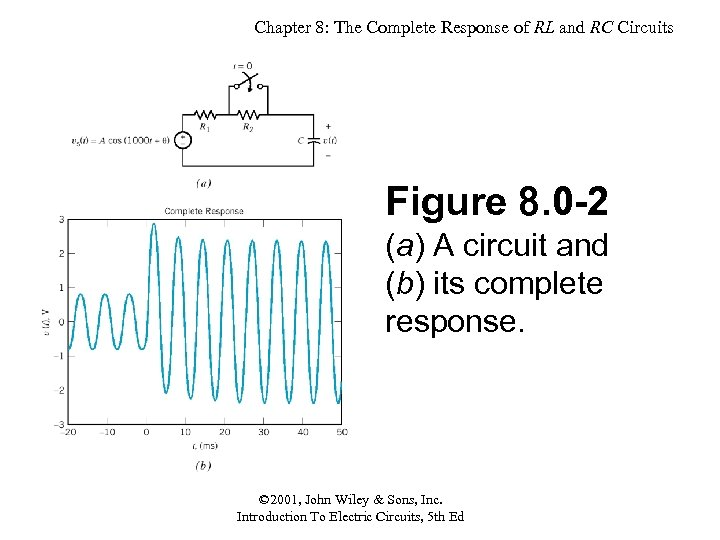 Chapter 8: The Complete Response of RL and RC Circuits Figure 8. 0 -2