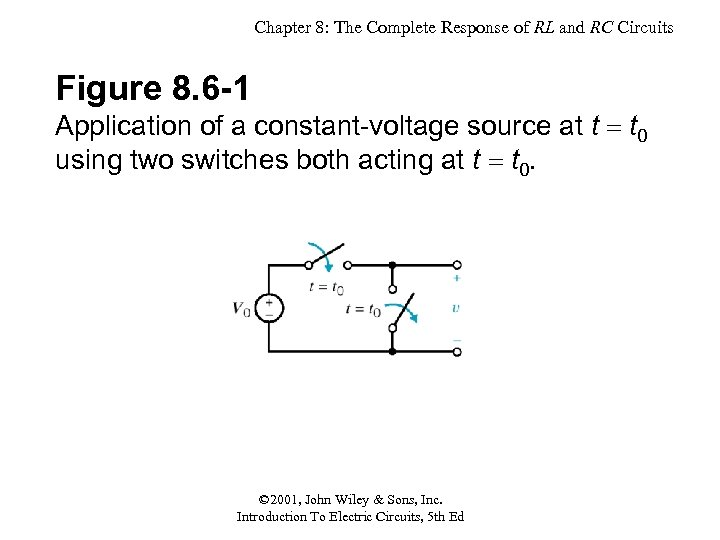 Chapter 8: The Complete Response of RL and RC Circuits Figure 8. 6 -1