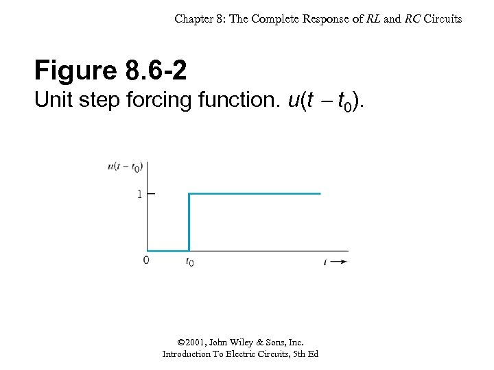 Chapter 8: The Complete Response of RL and RC Circuits Figure 8. 6 -2