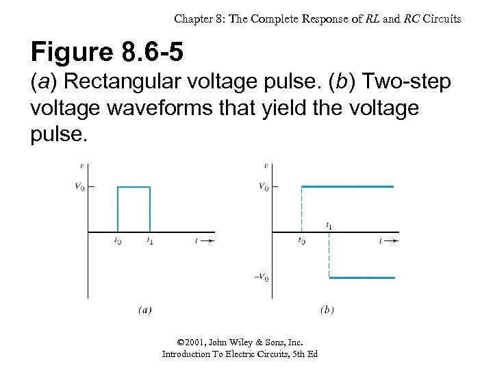 Chapter 8: The Complete Response of RL and RC Circuits Figure 8. 6 -5