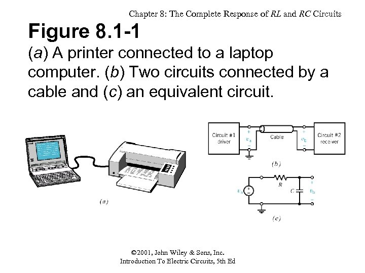Chapter 8: The Complete Response of RL and RC Circuits Figure 8. 1 -1