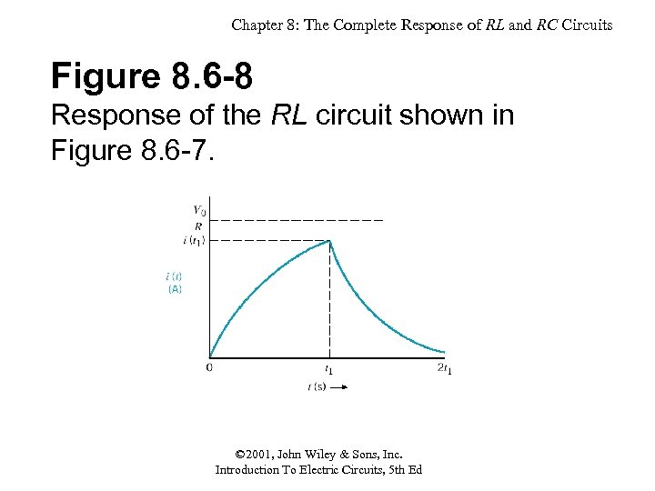 Chapter 8: The Complete Response of RL and RC Circuits Figure 8. 6 -8