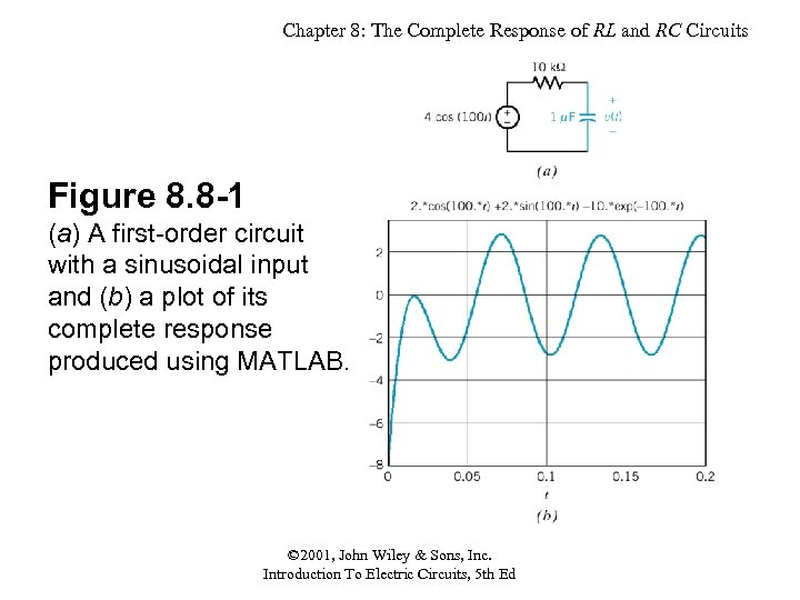 Chapter 8: The Complete Response of RL and RC Circuits Figure 8. 8 -1