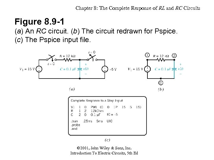 Chapter 8: The Complete Response of RL and RC Circuits Figure 8. 9 -1