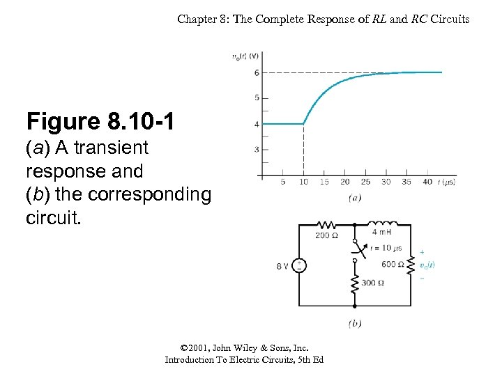 Chapter 8: The Complete Response of RL and RC Circuits Figure 8. 10 -1