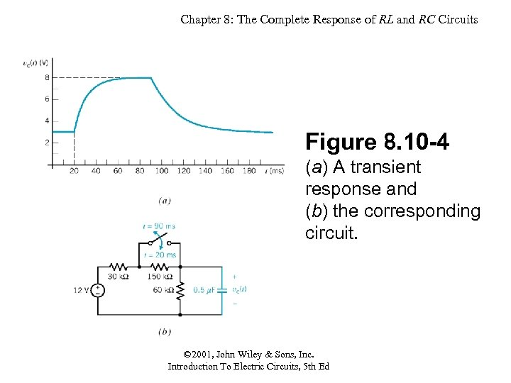 Chapter 8: The Complete Response of RL and RC Circuits Figure 8. 10 -4