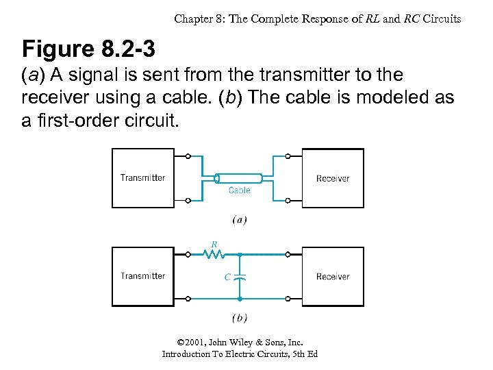 Chapter 8: The Complete Response of RL and RC Circuits Figure 8. 2 -3