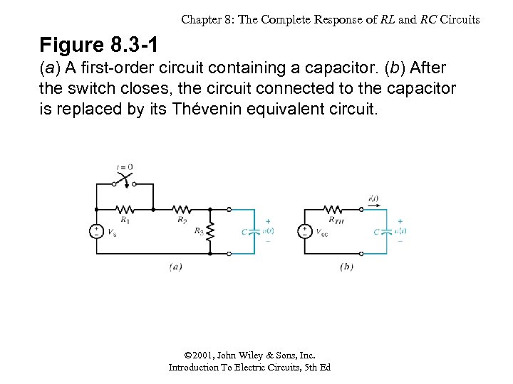 Chapter 8: The Complete Response of RL and RC Circuits Figure 8. 3 -1
