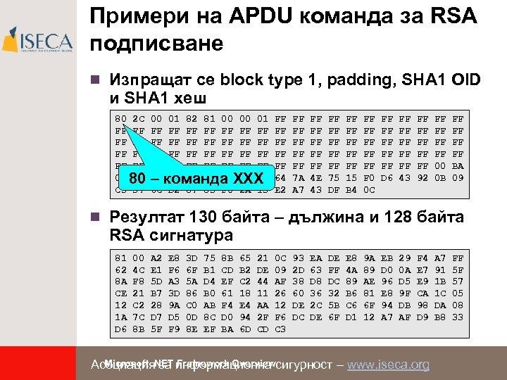 Примери на APDU команда за RSA подписване n Изпращат се block type 1, padding,