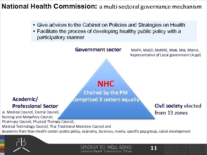 National Health Commission: a multi-sectoral governance mechanism • Give advices to the Cabinet on