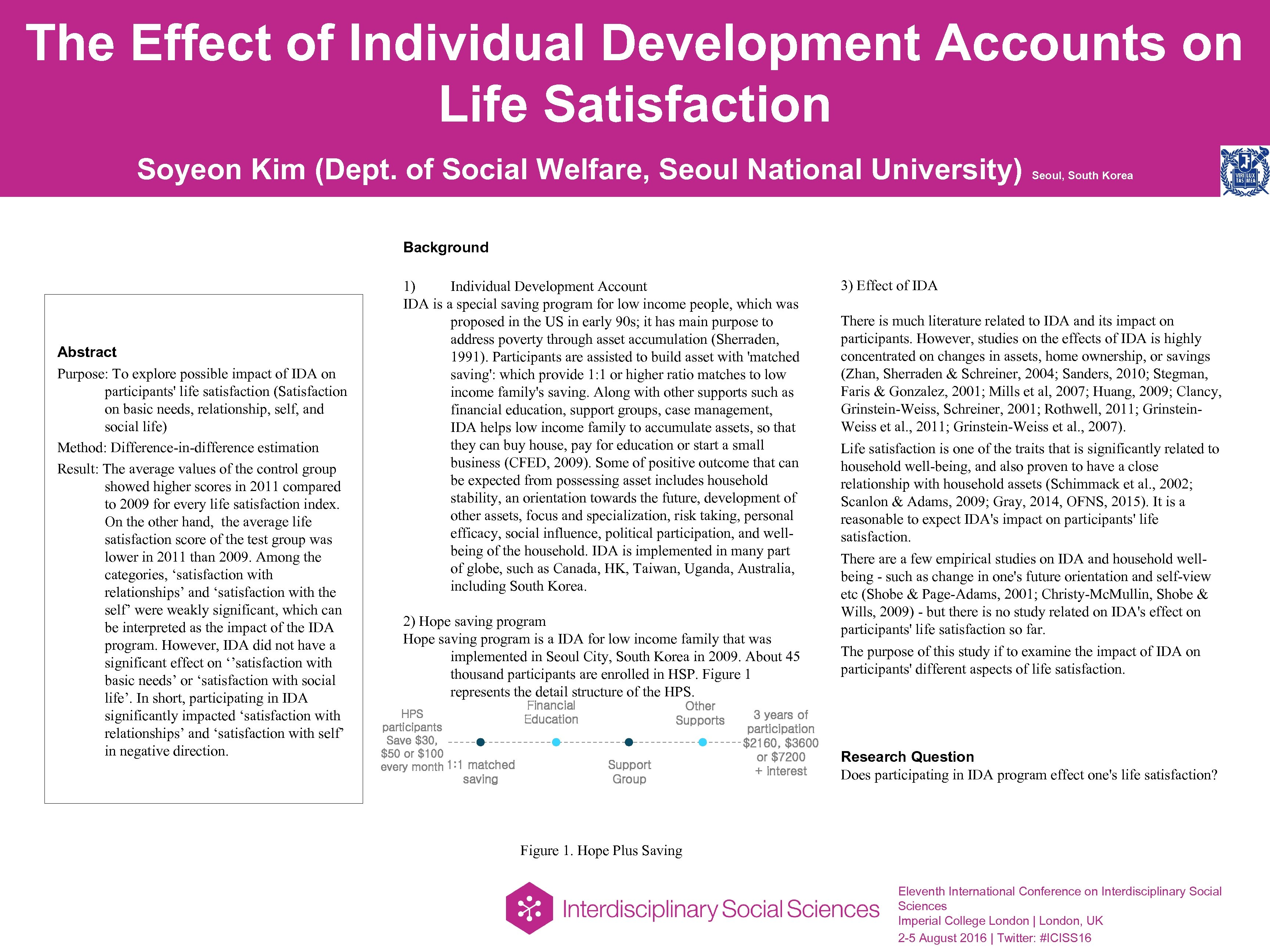 The Effect of Individual Development Accounts on Life Satisfaction Soyeon Kim (Dept. of Social