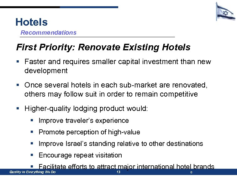 Hotels Recommendations First Priority: Renovate Existing Hotels § Faster and requires smaller capital investment