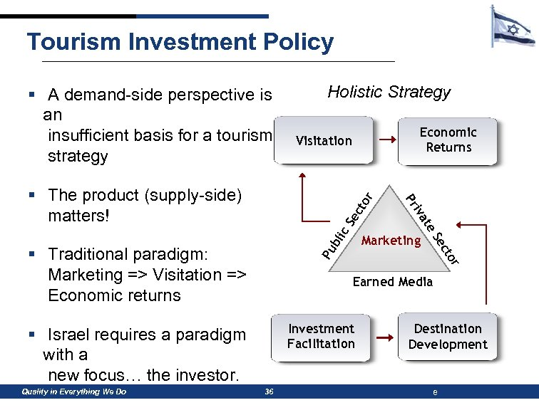 Tourism Investment Policy § A demand-side perspective is an insufficient basis for a tourism