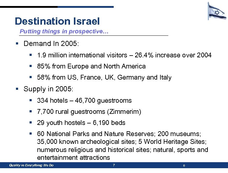 Destination Israel Putting things in prospective… § Demand In 2005: § 1. 9 million