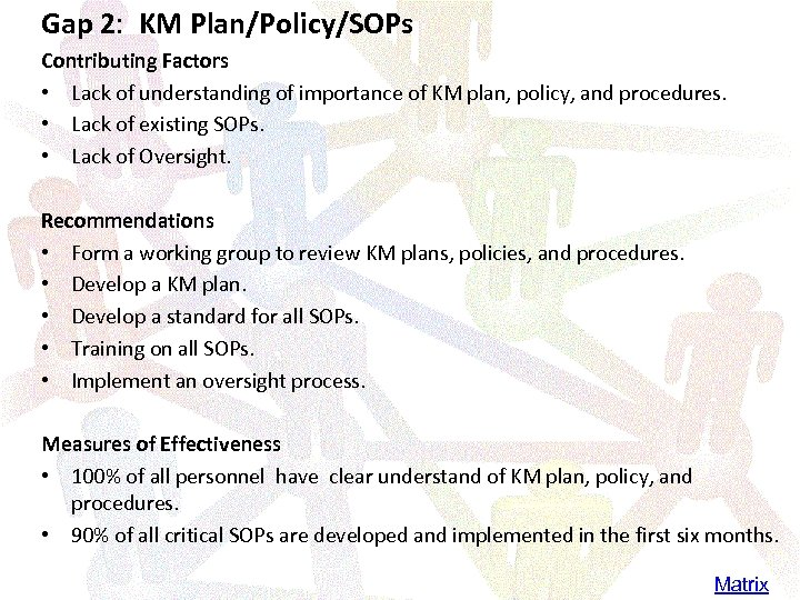 Gap 2: KM Plan/Policy/SOPs Contributing Factors • Lack of understanding of importance of KM