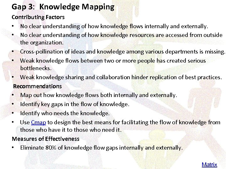 Gap 3: Knowledge Mapping Contributing Factors • No clear understanding of how knowledge flows