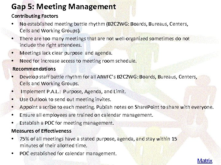 Gap 5: Meeting Management Contributing Factors • No established meeting battle rhythm (B 2