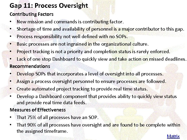 Gap 11: Process Oversight Contributing Factors • New mission and commands is contributing factor.