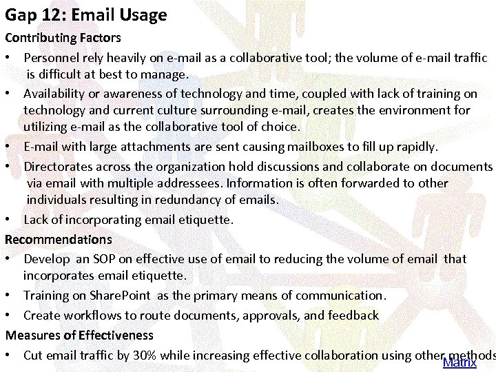 Gap 12: Email Usage Contributing Factors • Personnel rely heavily on e-mail as a