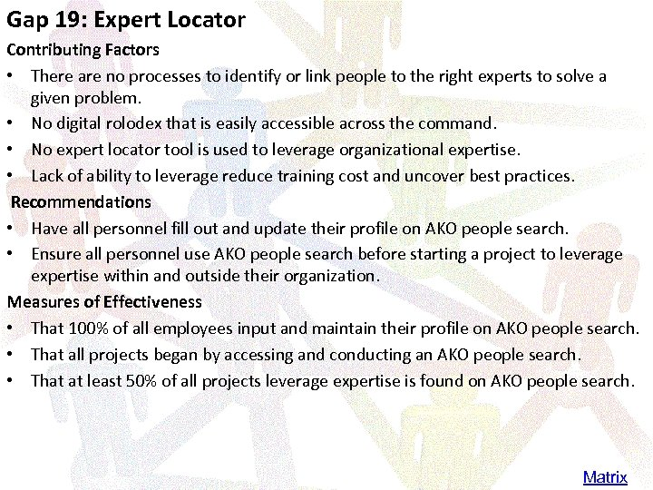 Gap 19: Expert Locator Contributing Factors • There are no processes to identify or