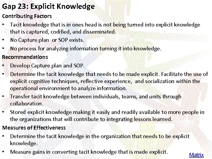 Gap 23: Explicit Knowledge Contributing Factors • Tacit knowledge that is in ones head