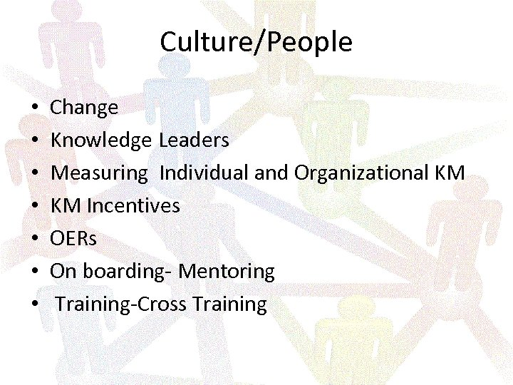 Culture/People • • Change Knowledge Leaders Measuring Individual and Organizational KM KM Incentives OERs