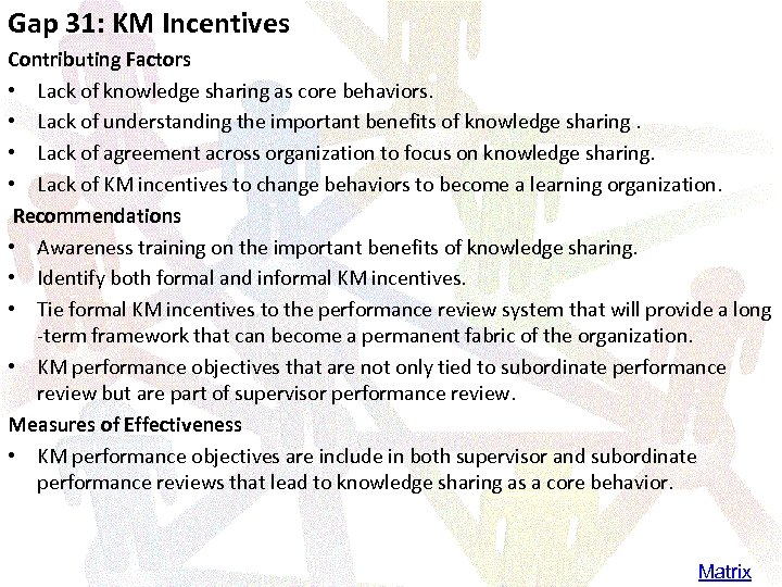 Gap 31: KM Incentives Contributing Factors • Lack of knowledge sharing as core behaviors.