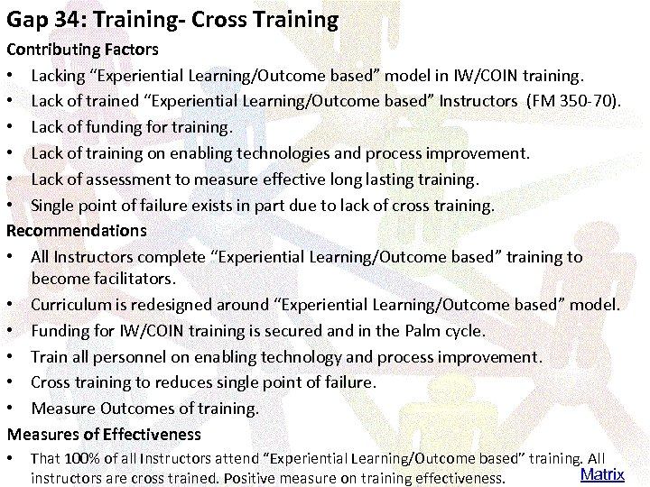 "Gap 34: Training- Cross Training Contributing Factors • Lacking ""Experiential Learning/Outcome based"" model in"