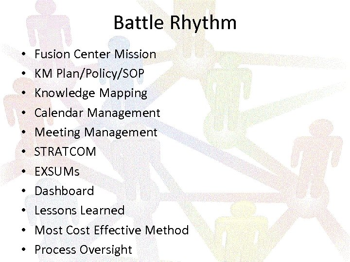 Battle Rhythm • • • Fusion Center Mission KM Plan/Policy/SOP Knowledge Mapping Calendar Management
