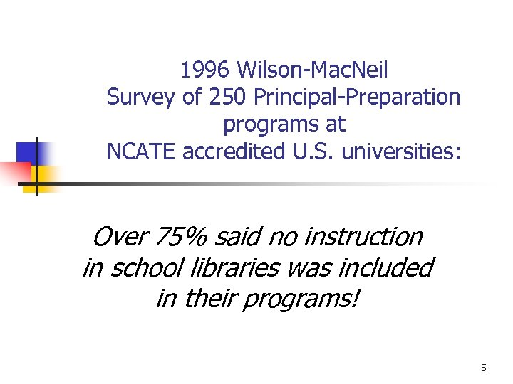 1996 Wilson-Mac. Neil Survey of 250 Principal-Preparation programs at NCATE accredited U. S. universities: