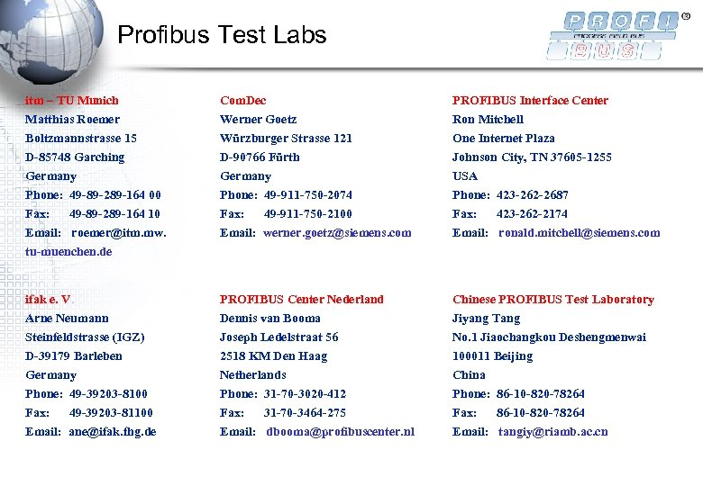 Profibus Test Labs itm – TU Munich Com. Dec PROFIBUS Interface Center Matthias Roemer