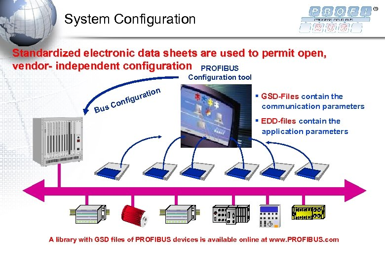 System Configuration Standardized electronic data sheets are used to permit open, vendor- independent configuration