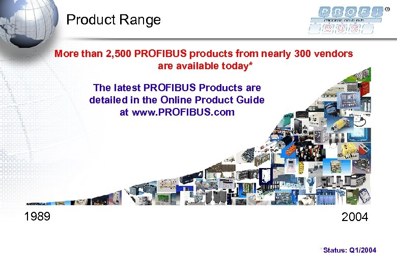 Product Range More than 2, 500 PROFIBUS products from nearly 300 vendors are available