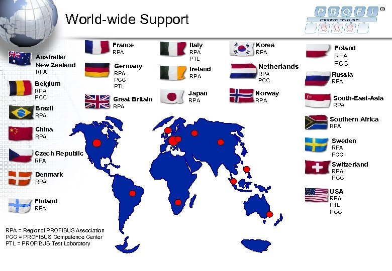 World-wide Support France Australia/ New Zealand RPA Belgium Italy Korea RPA PTL RPA Germany