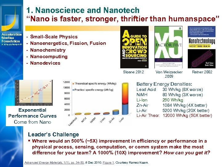 "1. Nanoscience and Nanotech ""Nano is faster, stronger, thriftier than humanspace"" Acceleration Studies Foundation"