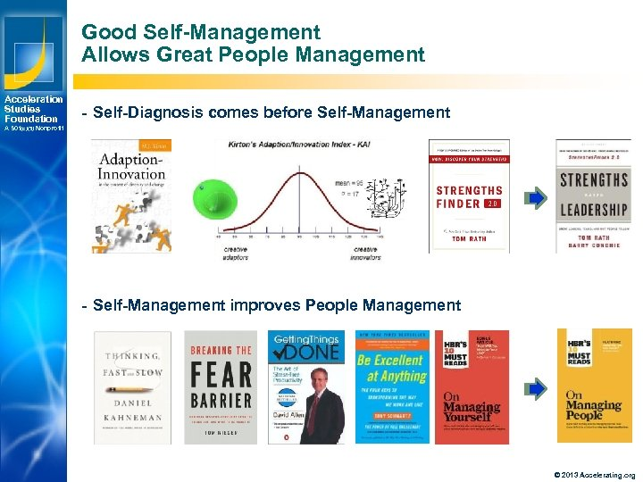Good Self-Management Allows Great People Management Acceleration Studies Foundation - Self-Diagnosis comes before Self-Management