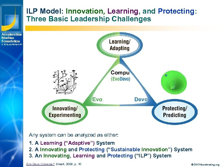 ILP Model: Innovation, Learning, and Protecting: Three Basic Leadership Challenges Acceleration Studies Foundation A
