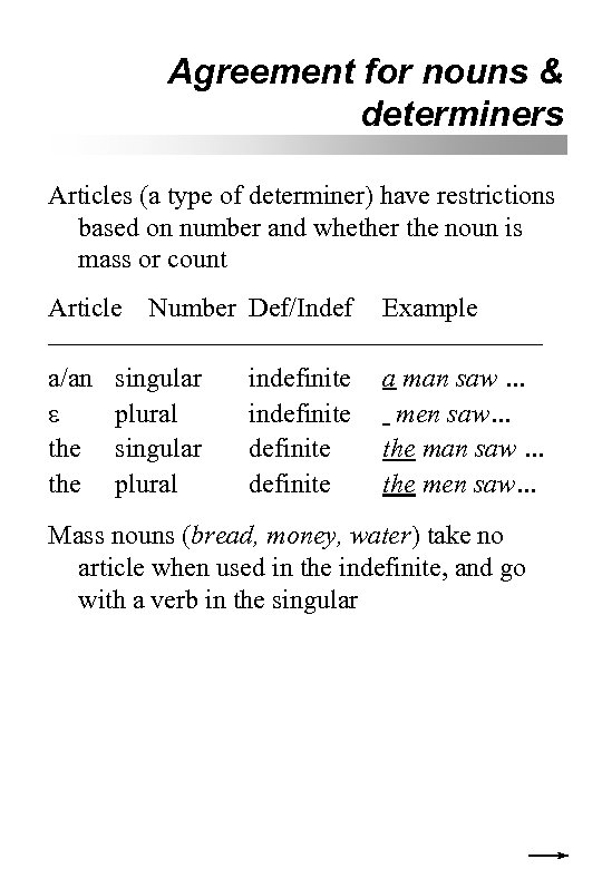 Agreement for nouns & determiners Articles (a type of determiner) have restrictions based on