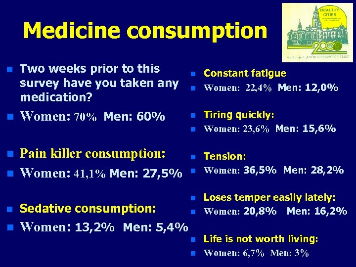 Medicine consumption n n Two weeks prior to this survey have you taken any