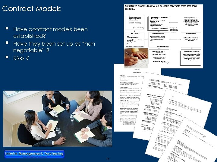 Contract Models § § § Have contract models been established? Have they been set