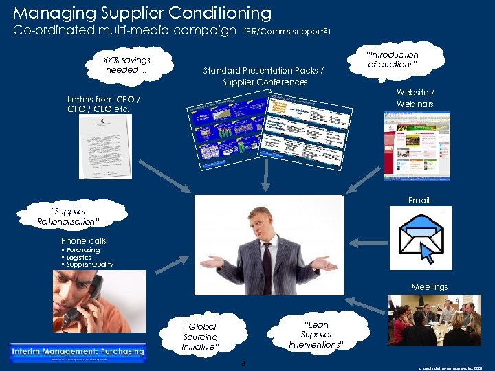 Managing Supplier Conditioning Co-ordinated multi-media campaign XX% savings needed… (PR/Comms support? ) Standard Presentation