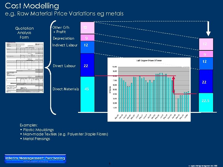 Cost Modelling e. g. Raw Material Price Variations eg metals Quotation Analysis Form Other