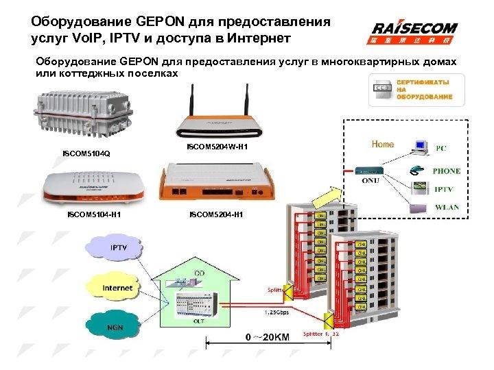 Оборудование GEPON для предоставления услуг Vo. IP, IPTV и доступа в Интернет Оборудование GEPON