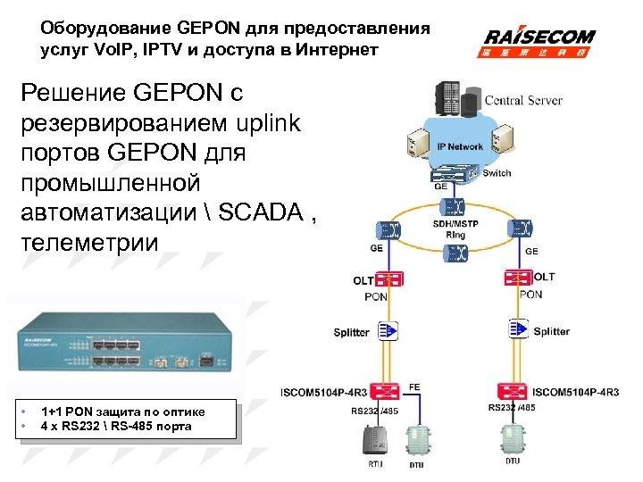 Оборудование GEPON для предоставления услуг Vo. IP, IPTV и доступа в Интернет Решение GEPON