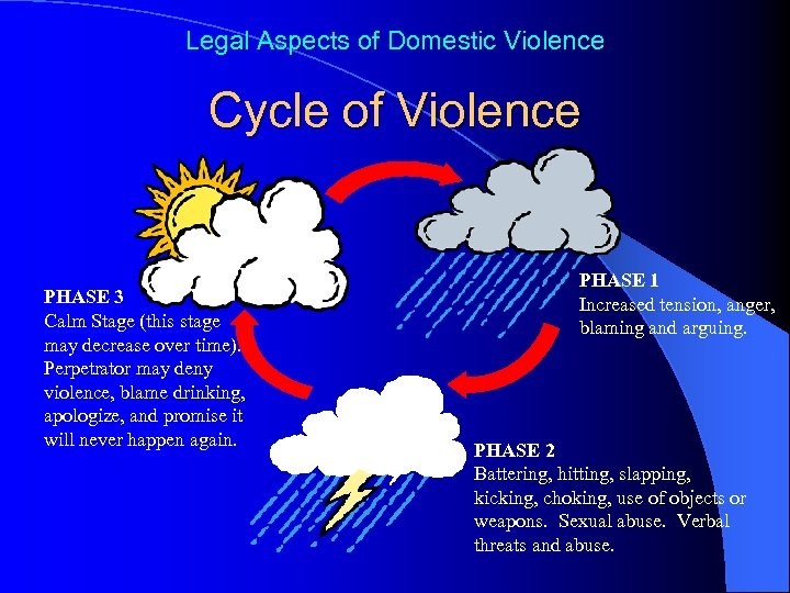 Legal Aspects of Domestic Violence Cycle of Violence PHASE 3 Calm Stage (this stage