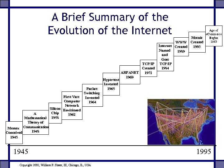 A Brief Summary of the Evolution of the Internet First Vast Computer Network Silicon