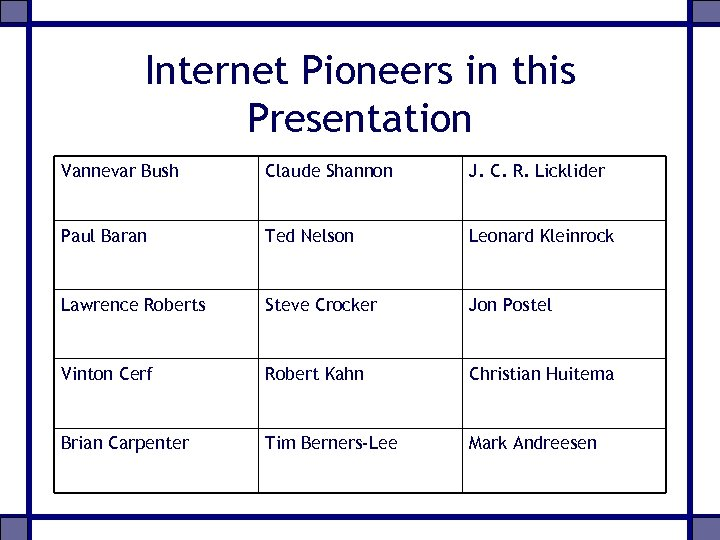 Internet Pioneers in this Presentation Vannevar Bush Claude Shannon J. C. R. Licklider Paul